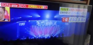 テレビショッピングは(/ω\)