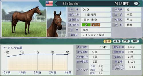 【競馬】マツクニ「超一流の種馬になるのは1600mで強い馬」
