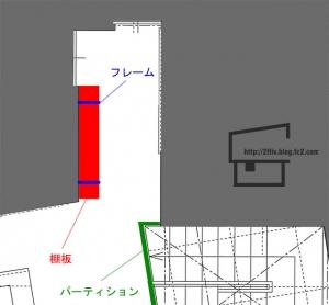 BS_Plan_A