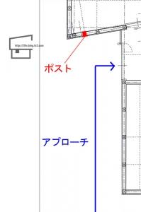 Post_Plan