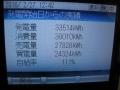 H28.2.27発電開始日からの実績(4年分)@IMG_7979