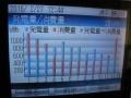 H28.2.27発電・消費量(2014年)@IMG_7981