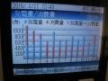 H28.2.27発電・消費量(2015年)@IMG_7980