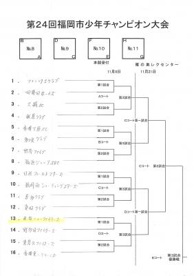 福岡市少年チャンピオン大会_ページ_2