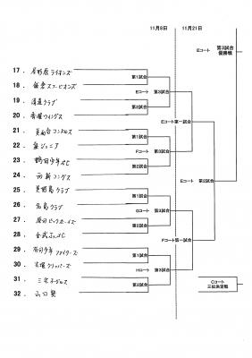 福岡市少年チャンピオン大会_ページ_3
