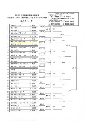 読売チャンピオン大会