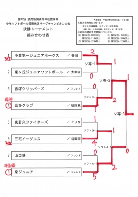 読売決勝_ページ_1