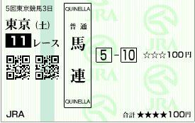 2015年武蔵野S