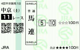 2015年12月05日中京11レース