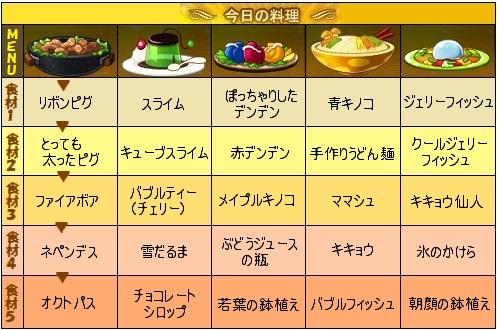 タンユンの料理教室レシピ