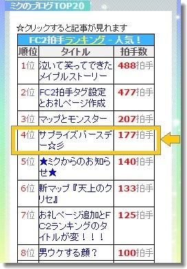 人気記事TOP20