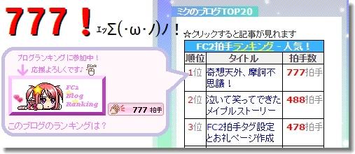 人気記事TOP20①