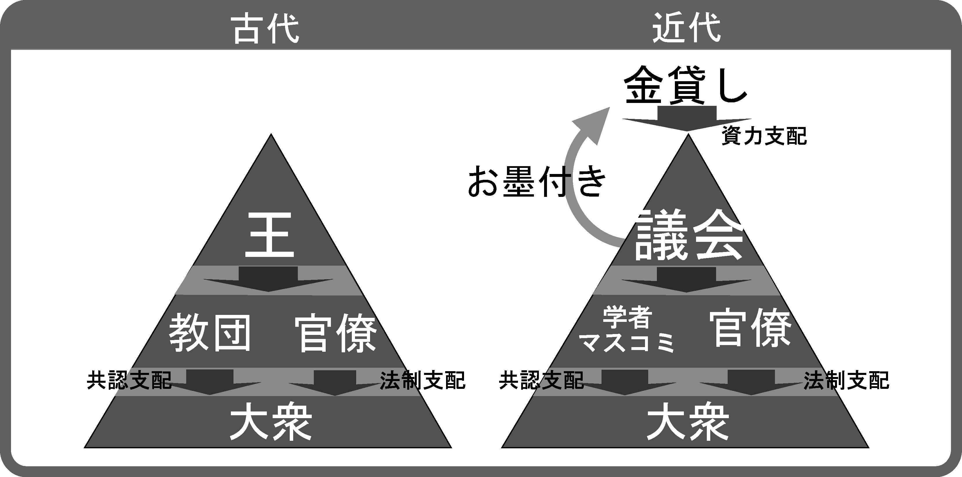 2ピラミッド