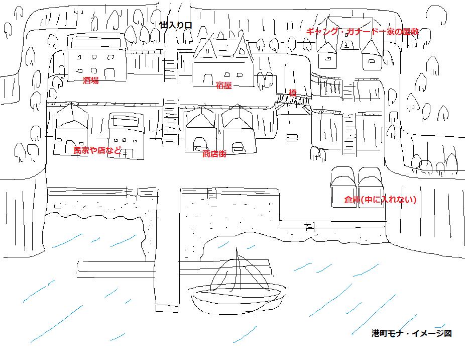 イメージ図・モナ