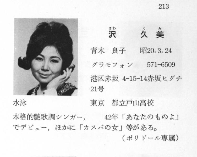 沢久美1970タレント年鑑