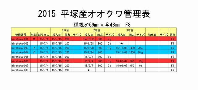 2015 オオクワ管理データ_01