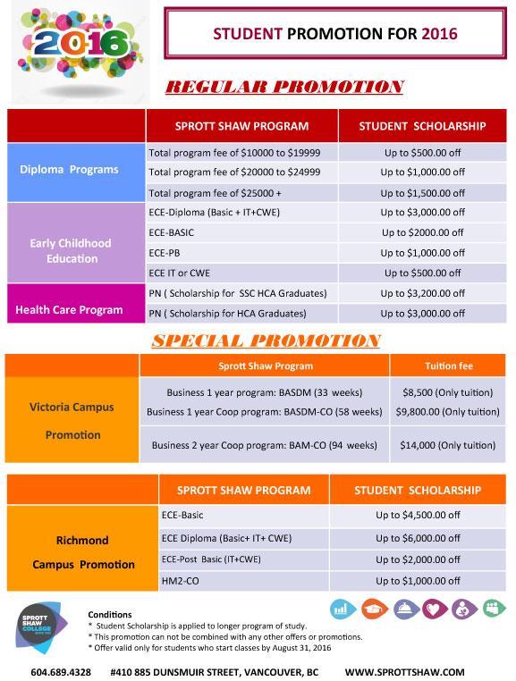 Sprott-Shaw-Promotion-flyer-2016--Student.jpg