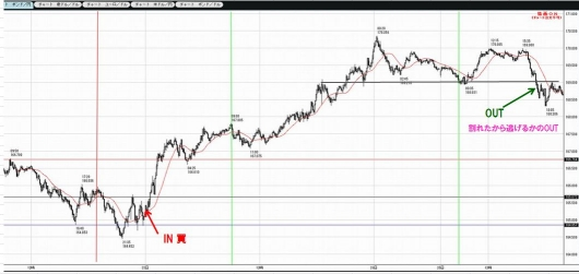 0121to0125GBPJPY5M