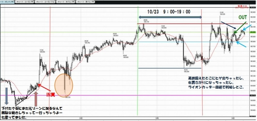 1022to1023GBPJPY5M