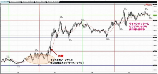 1203to1204GBPJPY5M