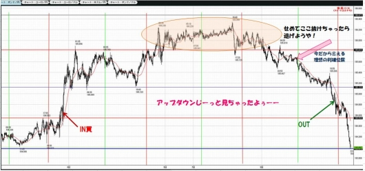 1203to1208GBPJPY5M