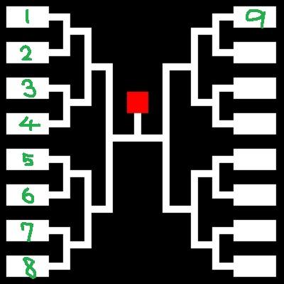 トーナメント表2