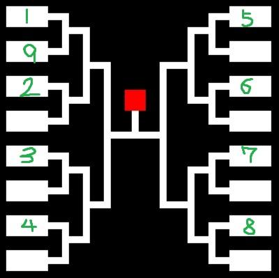 トーナメント表4