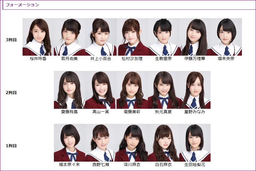 14th選抜