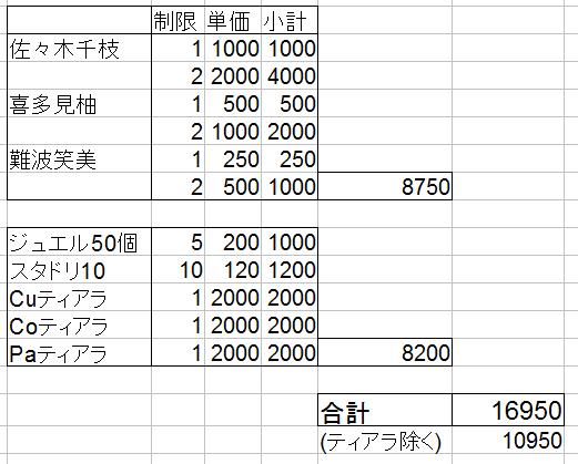 160113_キャラバン報酬