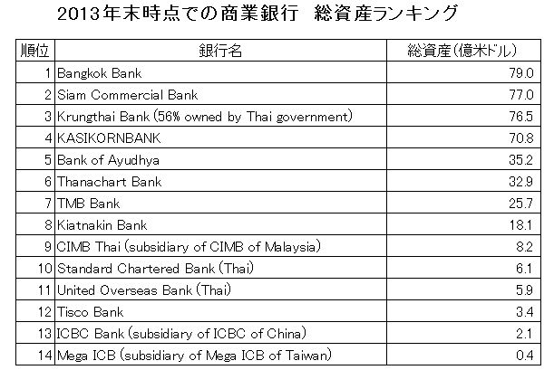 ThaiBankRanking.jpg