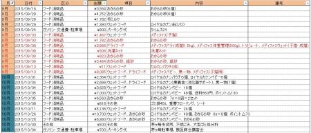 201509-10消耗品