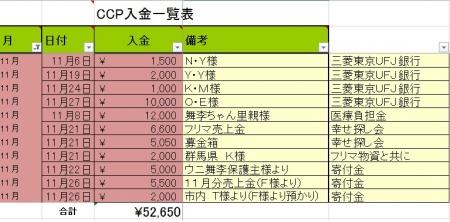2015-11寄付・収入
