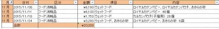 2015-11消耗品