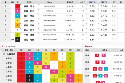 2001602Funabashi_Auto_Race-16.png
