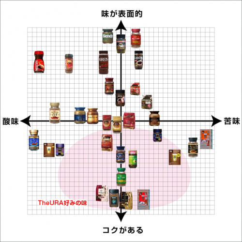 20160308coffee_image.png