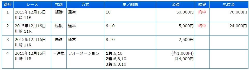 全日本02