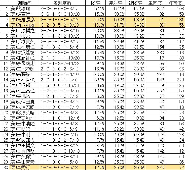 中山記念06