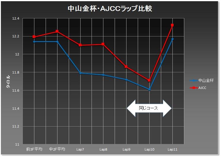 ajcc01.jpg