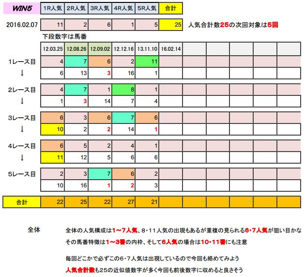 02_14_win5a.jpg