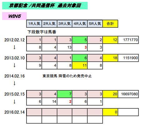02_14_win5b.jpg