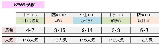 12_13_win5.jpg