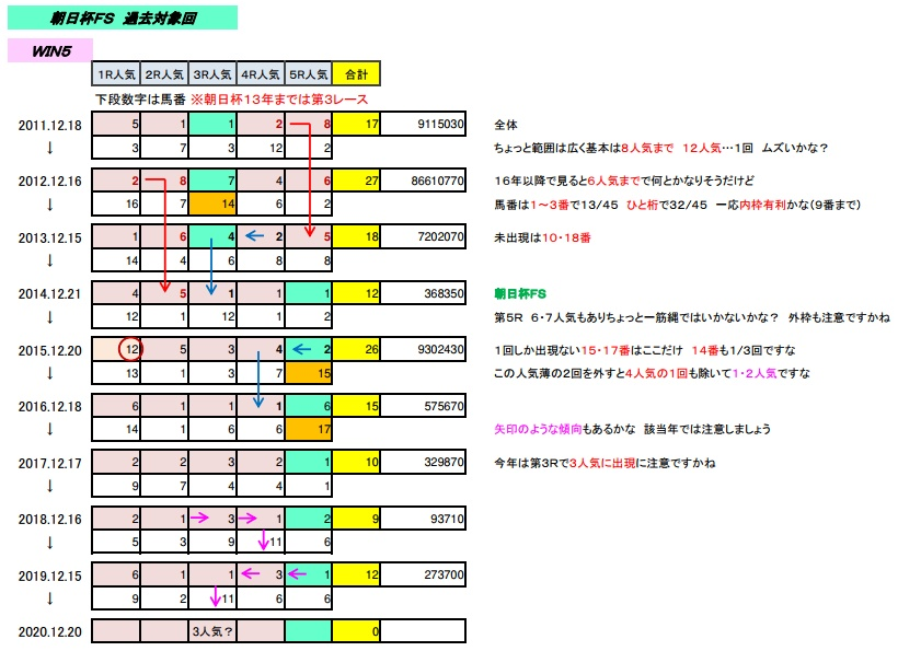12_20_win5a.jpg