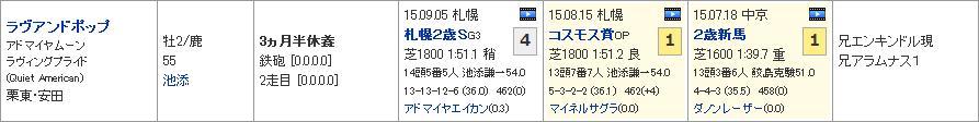 朝日杯FS_01
