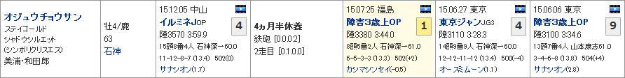 中山大障害_01