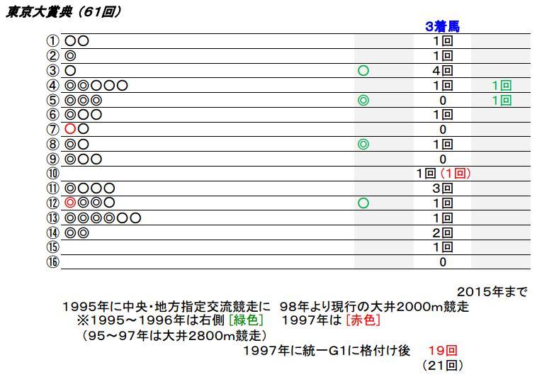 16_東京大賞典