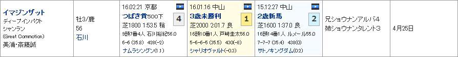 弥生賞_01