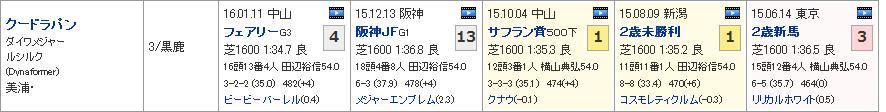 フィリーズ_01