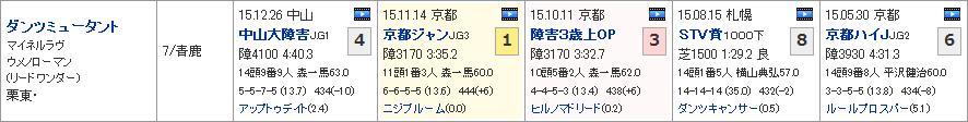 阪神SJ_01