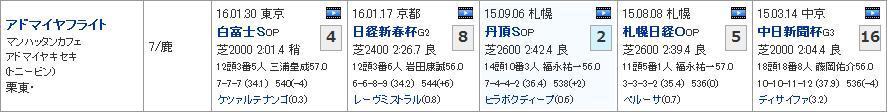 中日新聞杯_01