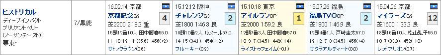 中日新聞杯_02